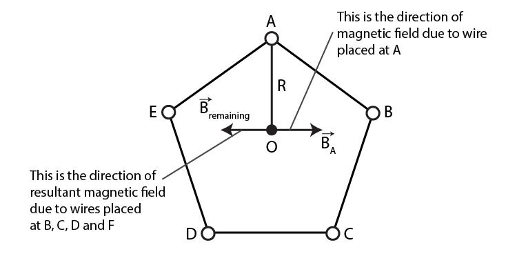 Exemplar Solutions Class 12 Physics Chapter 4 - 33