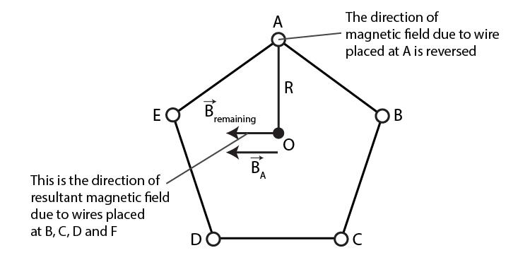 Exemplar Solutions Class 12 Physics Chapter 4 - 34