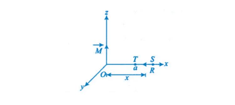 Exemplar Solutions Class 12 Physics Chapter 5 - 16