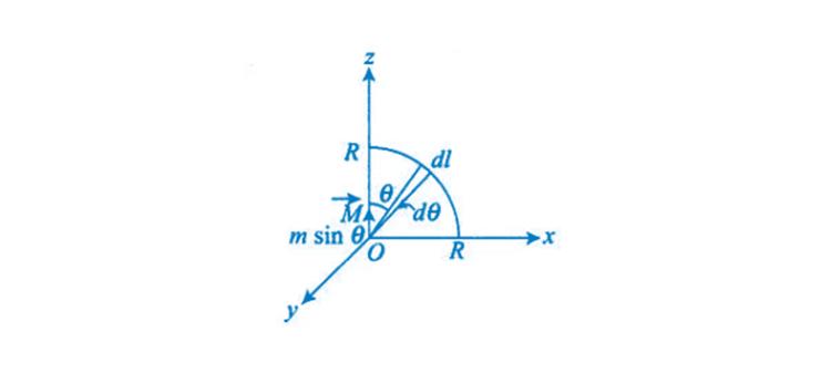 Exemplar Solutions Class 12 Physics Chapter 5 - 17