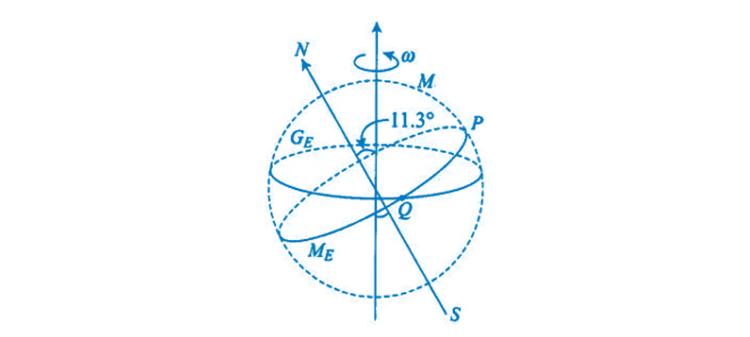 Exemplar Solutions Class 12 Physics Chapter 5 - 18