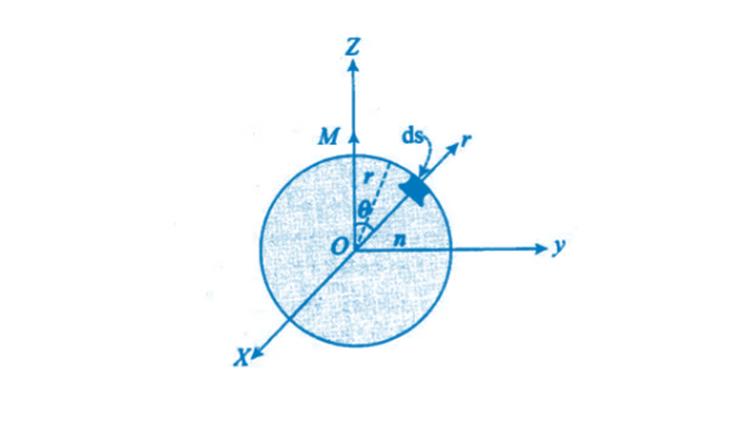 Exemplar Solutions Class 12 Physics Chapter 5 - 5