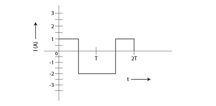 Exemplar Solutions Class 12 Physics Chapter 7 - 4