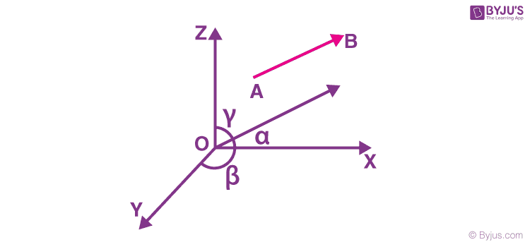 How to Find Direction Cosines