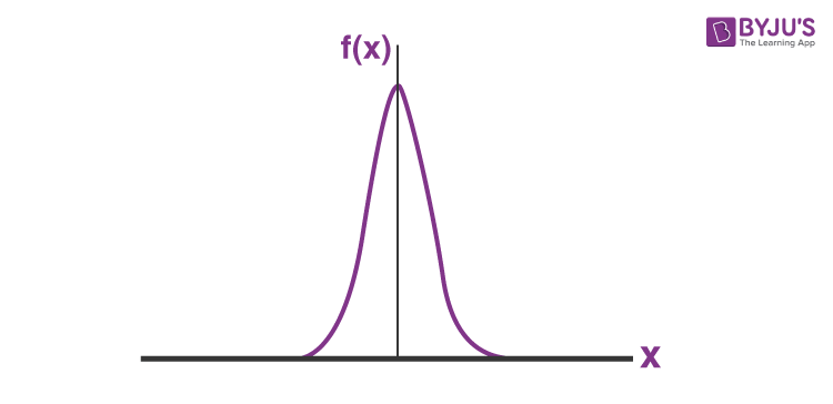 How to Find Probability of Normal Distribution