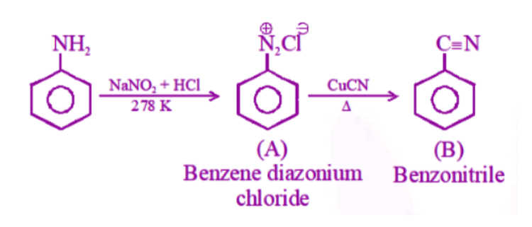 JEE Main Carboxylic Acid Previous Year Questions with Solutions