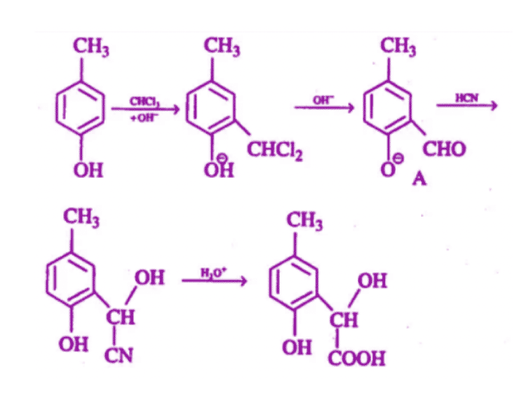 JEE Main Previous Year Solved Questions on Carboxylic Acid