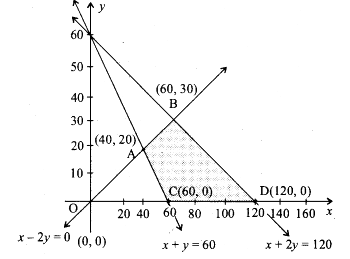 KSEEB class 12 2019 QP solutions Q50b answer