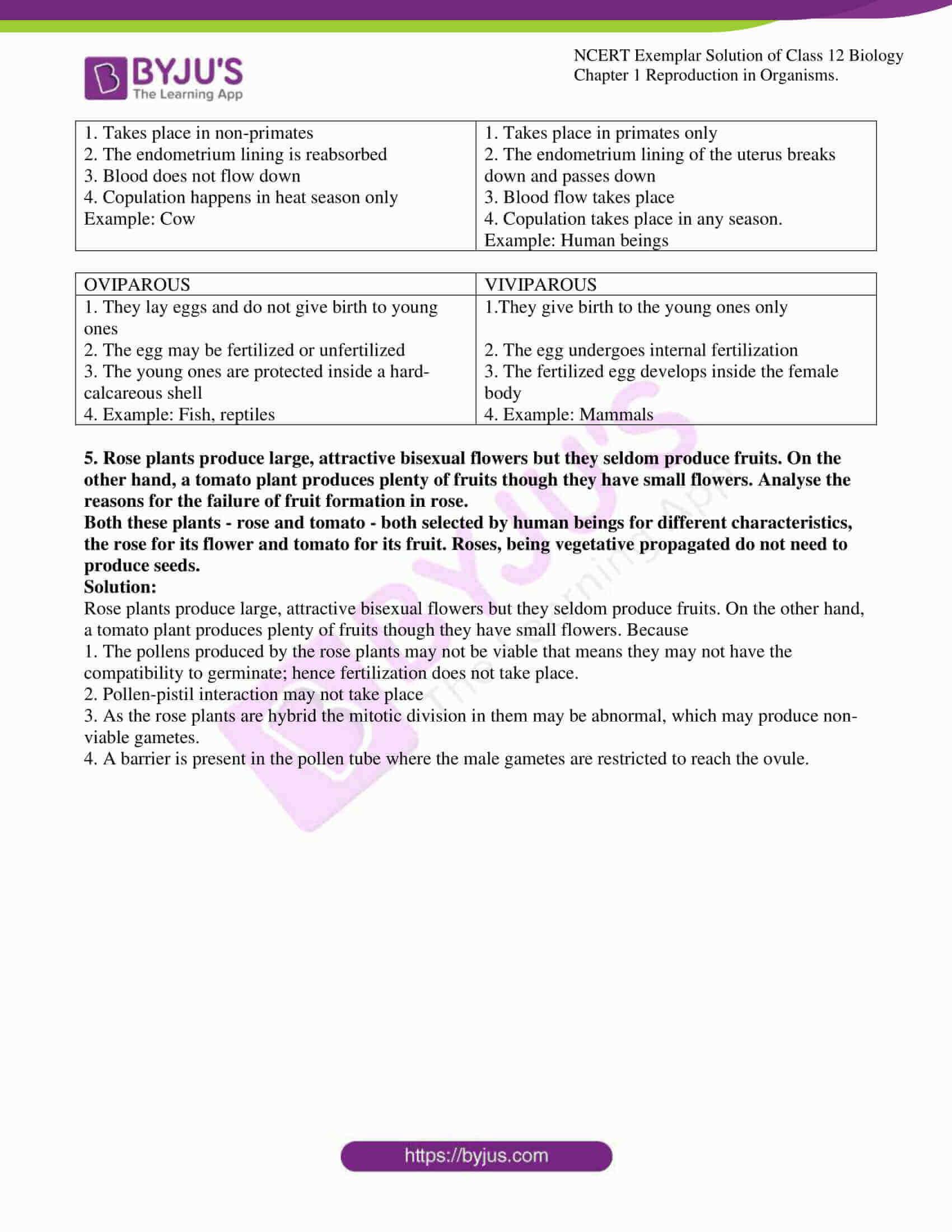 ncert exemplar solution of class 12 biology chapter 1 12
