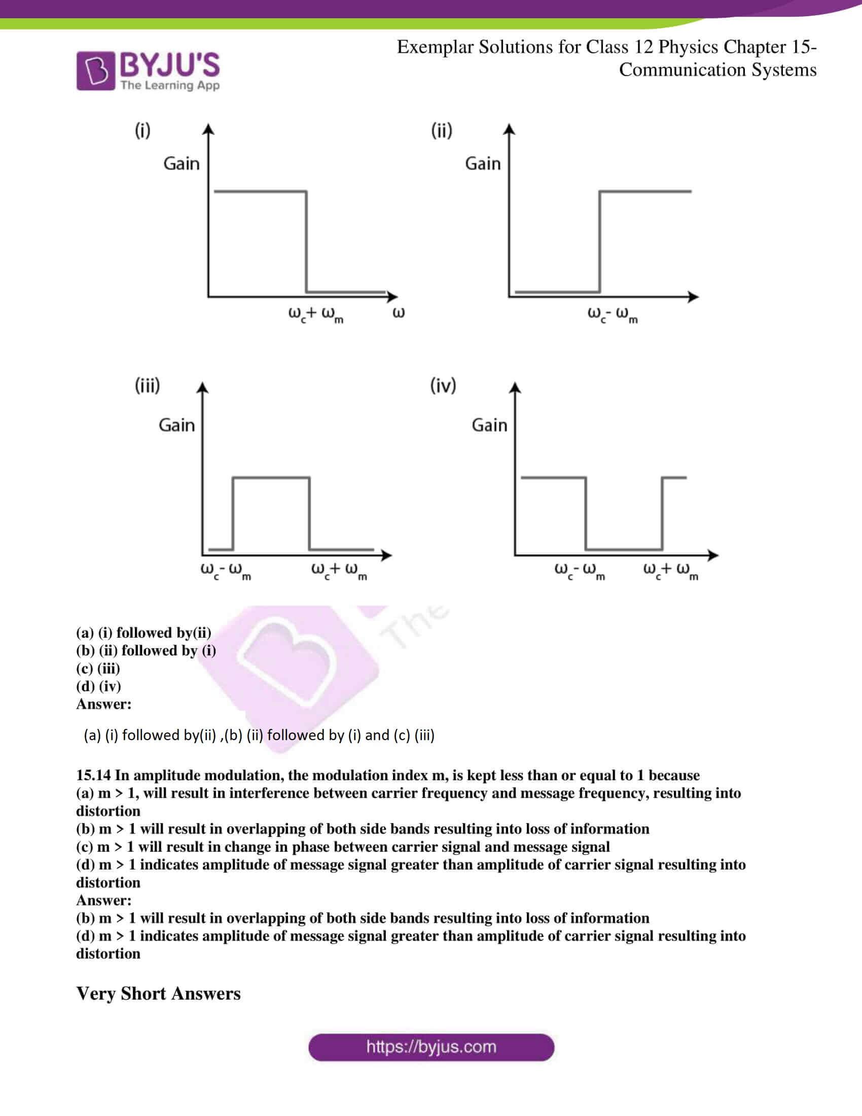 ncert exemplar solutions for class 12 physics chapter 15 4