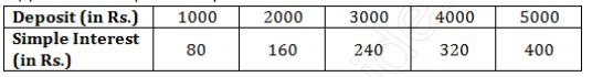 Ncert solution class <!-- WP QUADS Content Ad Plugin v. 2.0.16 --> <div class=