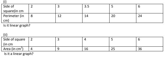 Ncert solution class 8 chapter 15-20