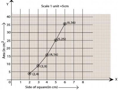 Ncert solution class 8 chapter 15-22