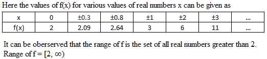 chapter 2 exercise 5 answer 5-ii