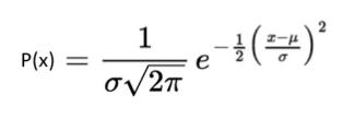 Cumulative Probability Distribution formula