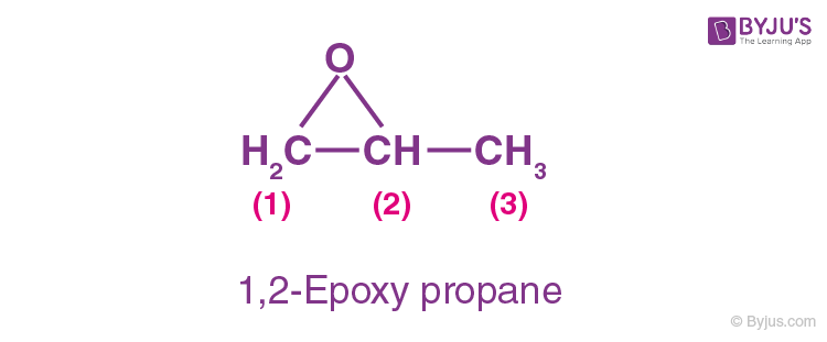 Previous Year Solved Questions on IUPAC Nomenclature