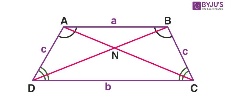Properties of Isosceles Trapezium