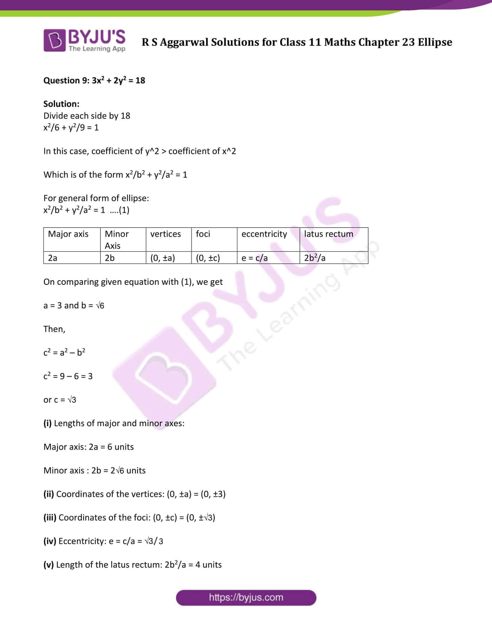 rs aggarwal solution class 11 maths chapter 23