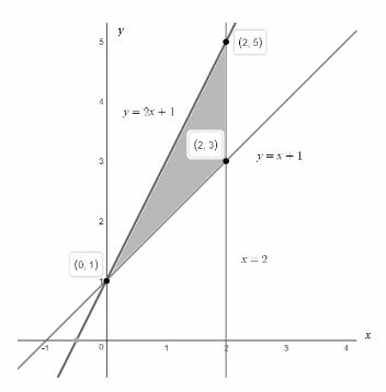 RBSE class 12 maths 2016 QP solutions Q20