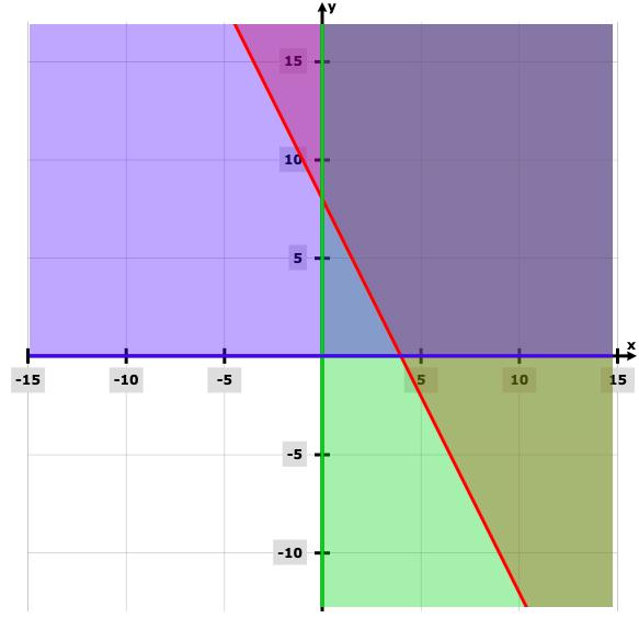 RBSE class 12 maths 2016 QP solutions Q9
