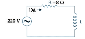 JEE Main Past Year Solved Questions on Electromagnetic Induction