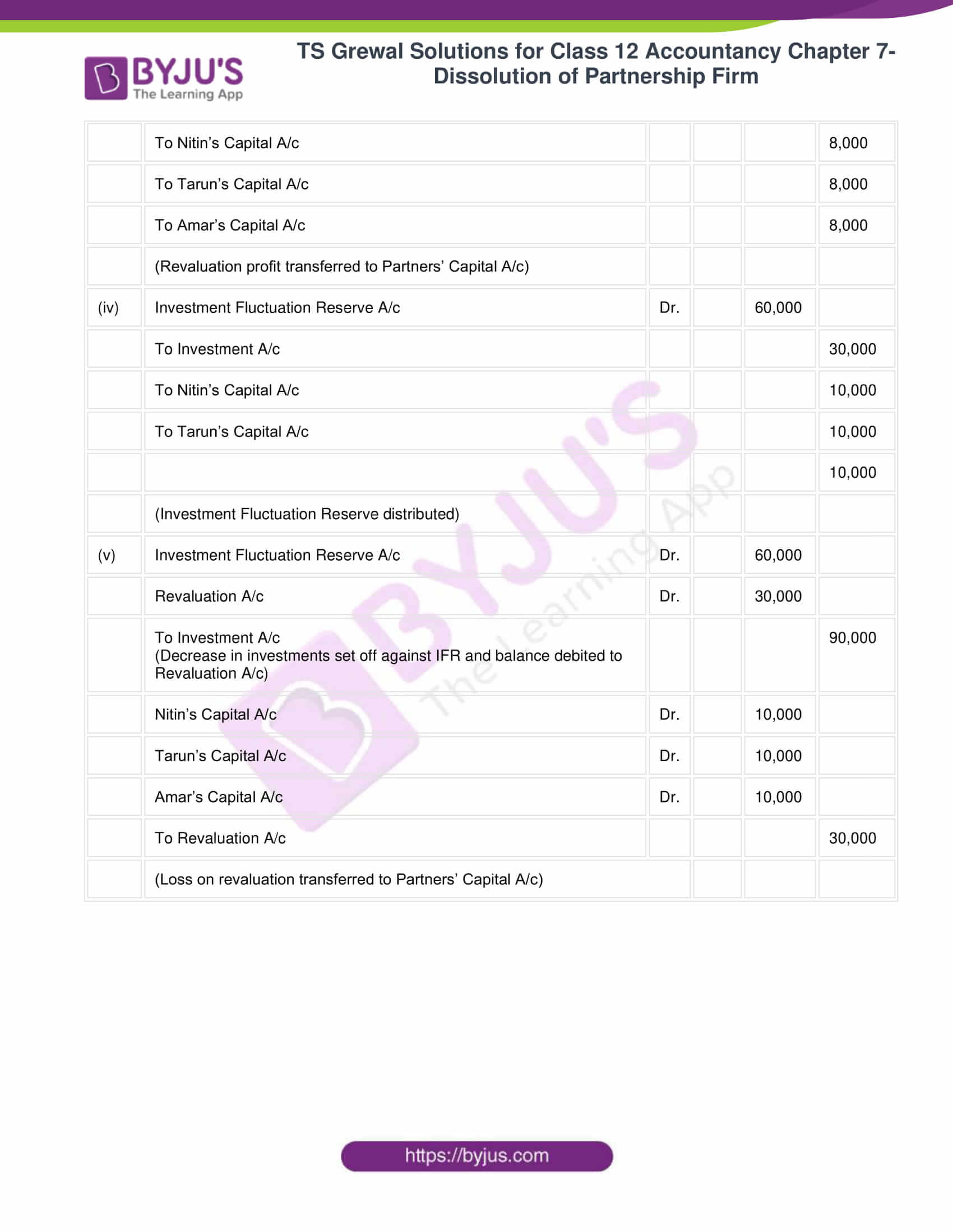 ts grewal solutions class 12 accountancy vol 1 chapter 4 change in profit 20