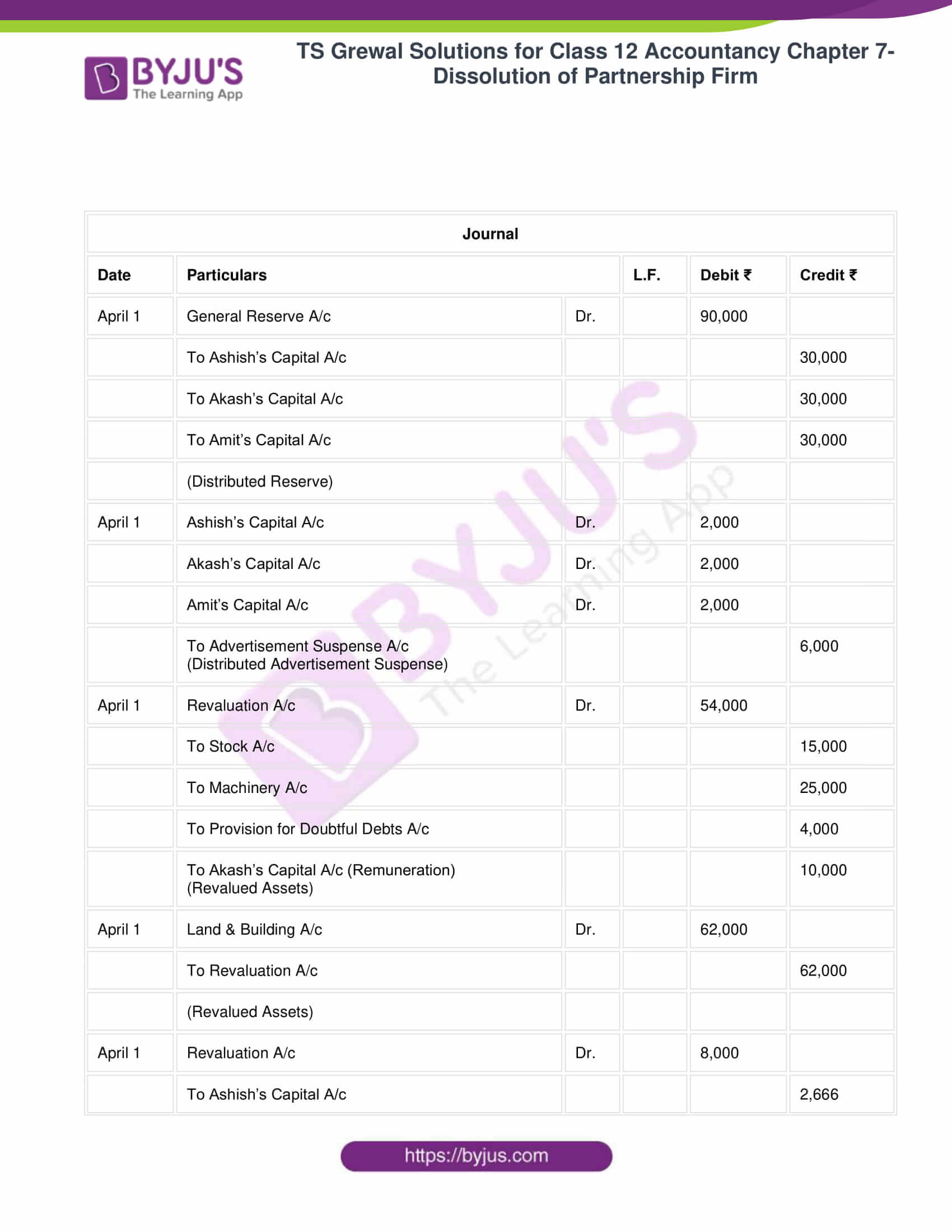 ts grewal solutions class 12 accountancy vol 1 chapter 4 change in profit 27
