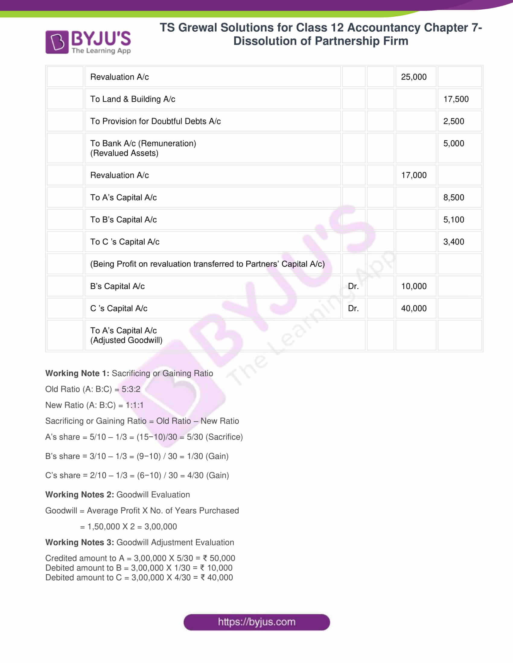 ts grewal solutions class 12 accountancy vol 1 chapter 4 change in profit 30