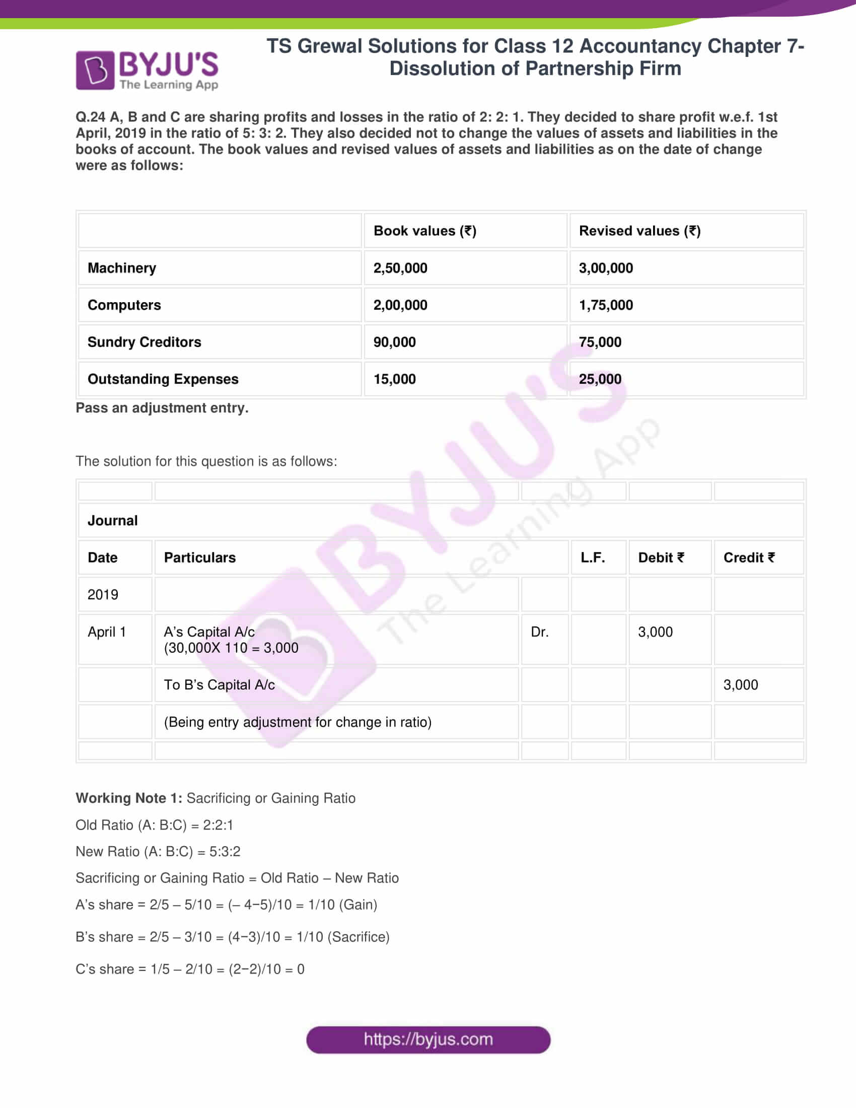 ts grewal solutions class 12 accountancy vol 1 chapter 4 change in profit 31