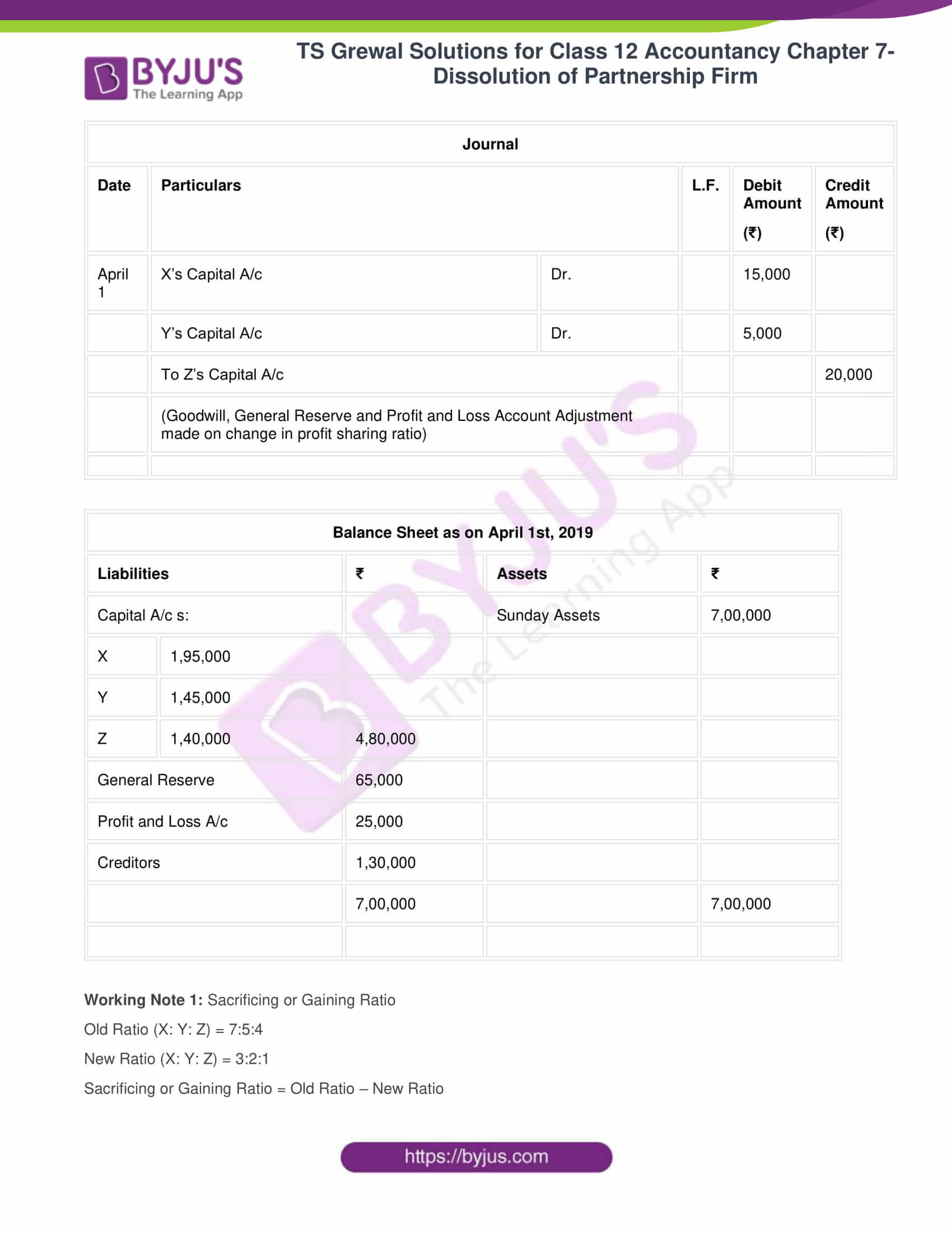 ts grewal solutions class 12 accountancy vol 1 chapter 4 change in profit 33