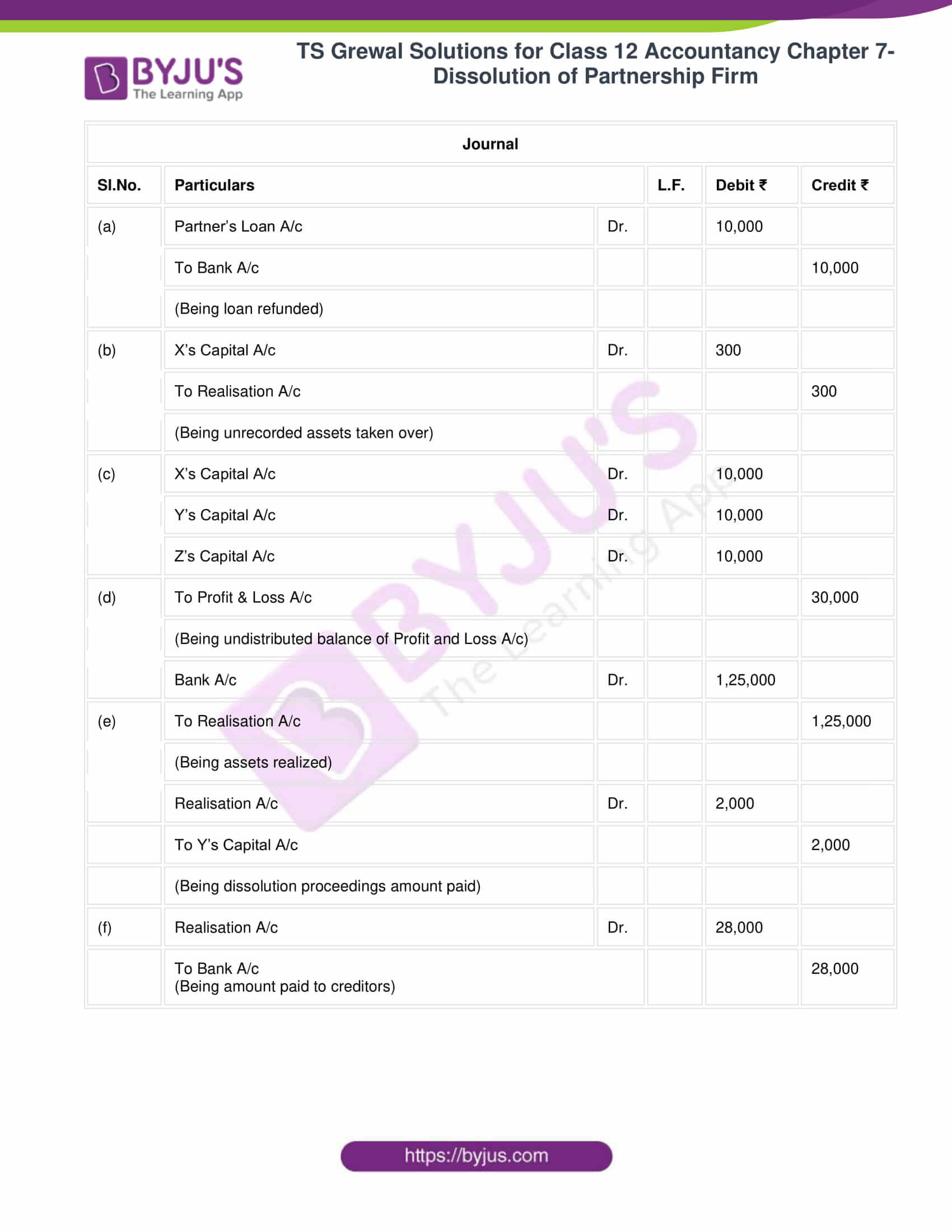 ts grewal solutions for class 12 accountancy chapter 7 07