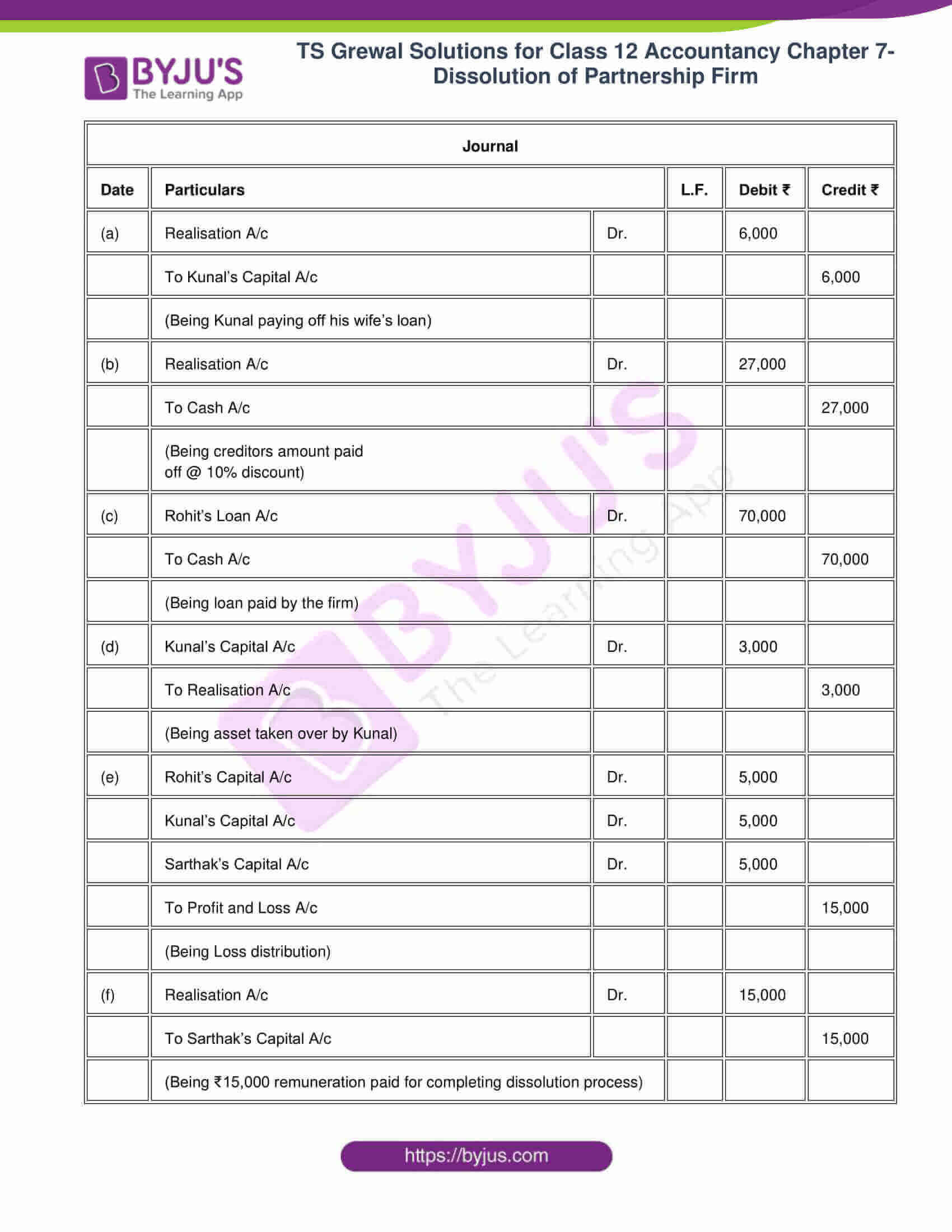 ts grewal solutions for class 12 accountancy chapter 7 14