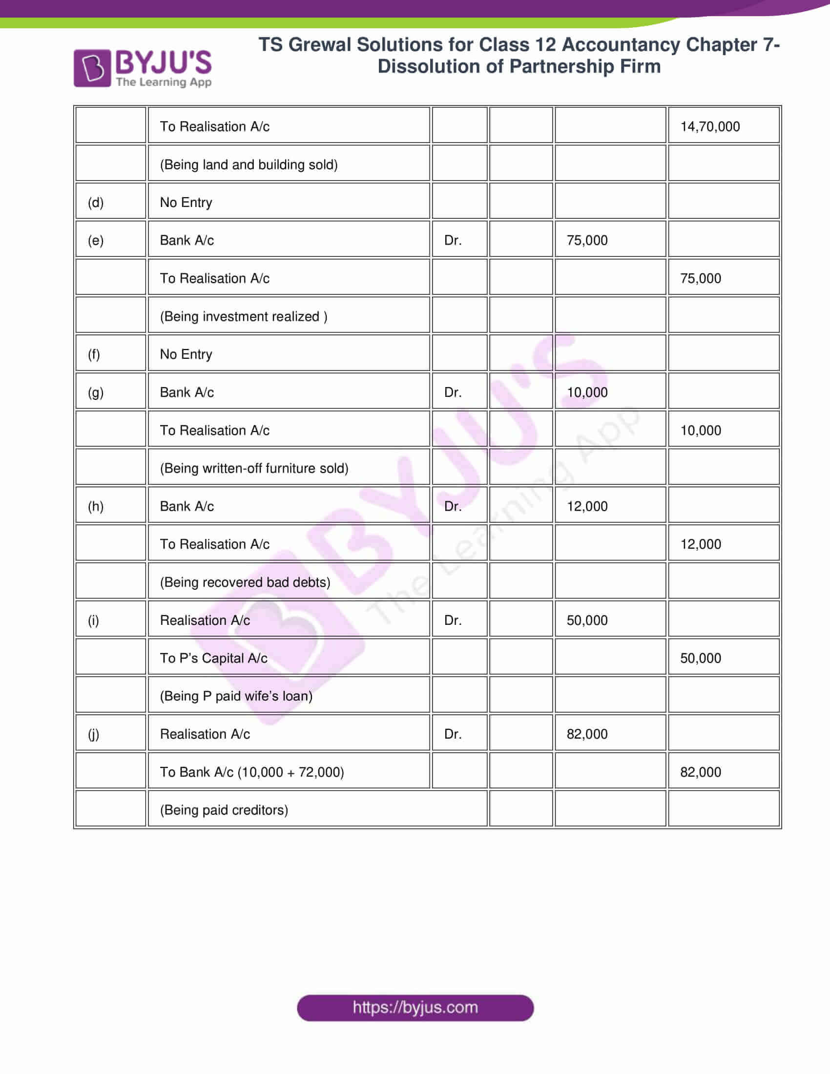 ts grewal solutions for class 12 accountancy chapter 7 18