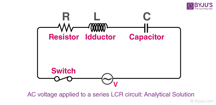 AC voltage applied across an LCR circuit