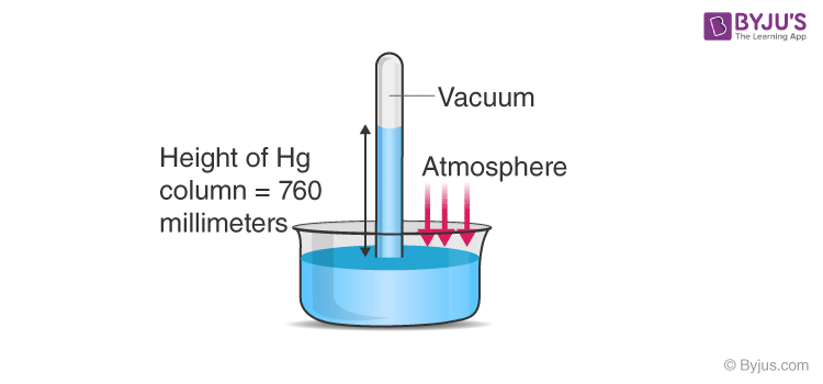 Atmospheric Pressure - Principle