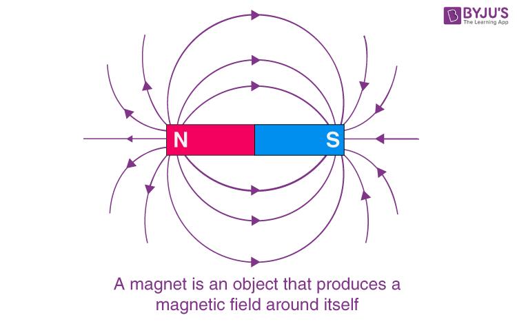 Bar-Magnet