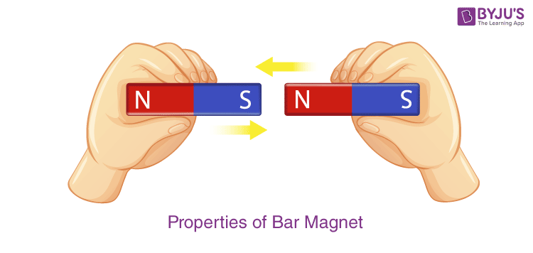 Properties of Bar Magnet