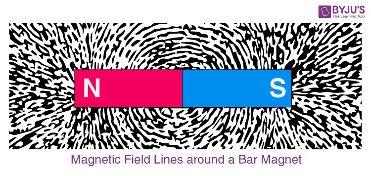 Magnetic Field Lines of Bar Magnet