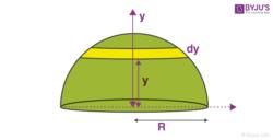 Centre of mass of solid hemisphere