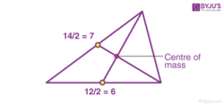 Method to calculate centre of mass of triangle