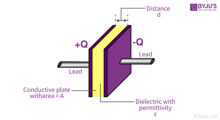 Capacitor And Capacitance