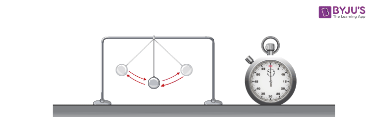 Apparatus for pendulum experiment