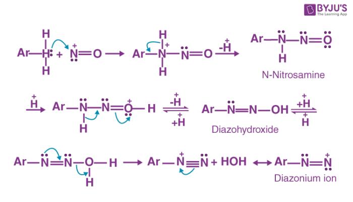 Diazotization Reaction Mechanism 2