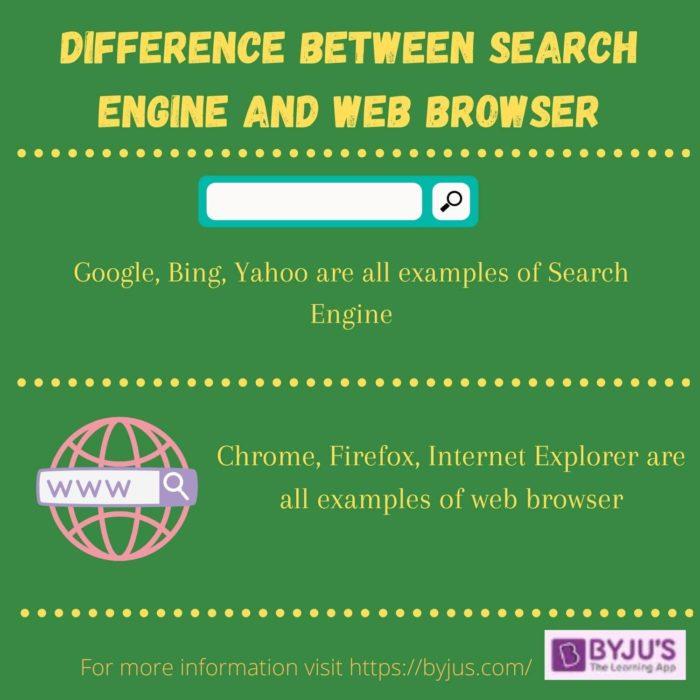 Sự khác biệt giữa Công cụ Tìm kiếm và Trình duyệt Web