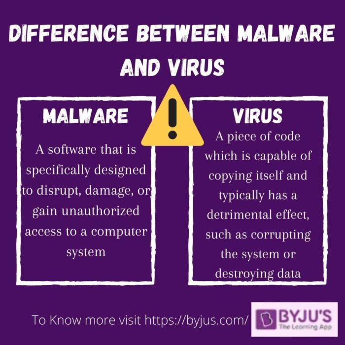 Sự khác biệt giữa phần mềm độc hại và vi rút