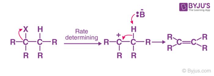 E1 Reaction Mechanism