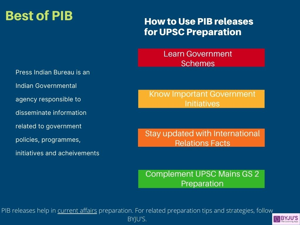 Best of PIB for UPSC