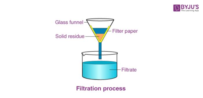 Filtration or Sedimentation