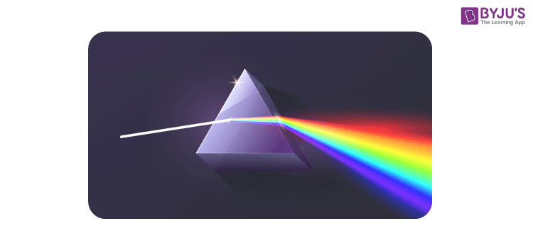 Prism - Dispersion Of White Light