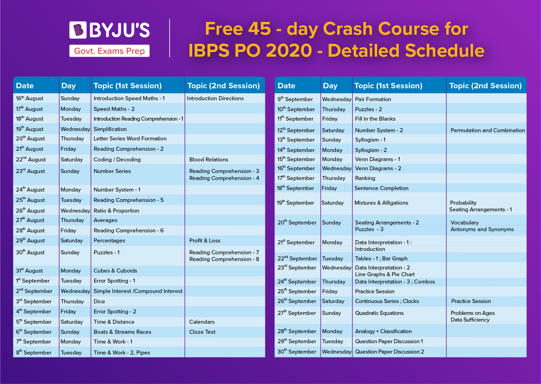 Schedule for the 45-Day Free IBPS PO Crash Course